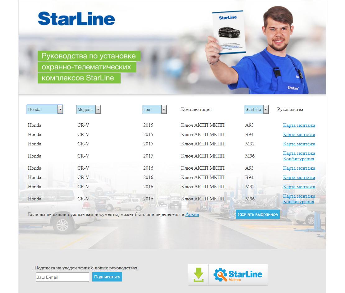 StarLine карты монтажа